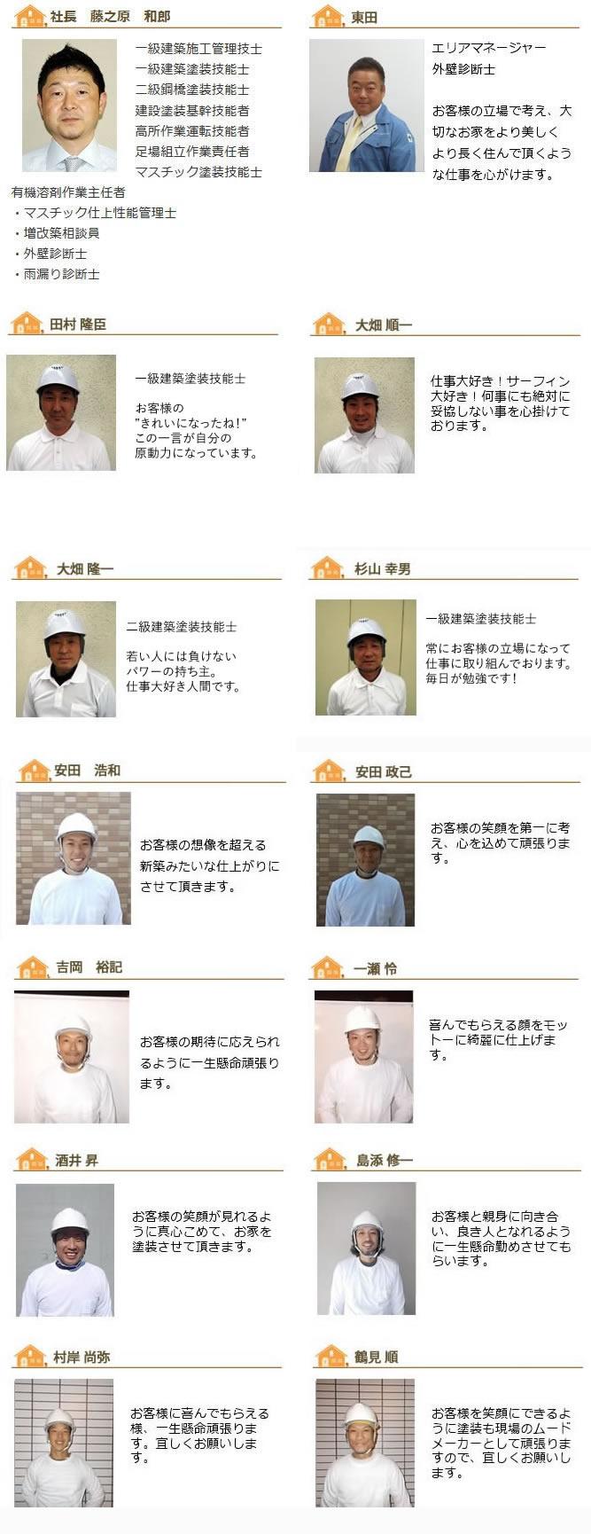 ひまわり塗装(株)京都支店メンバー紹介